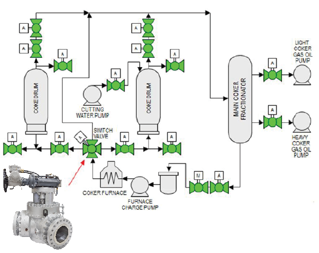 switch valve diagram